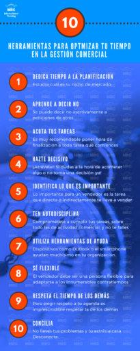 Infografia-Temps-02